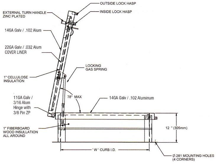Acudor G3244 Roof Hatch 24 Quot X 36 Quot Builderssale Com